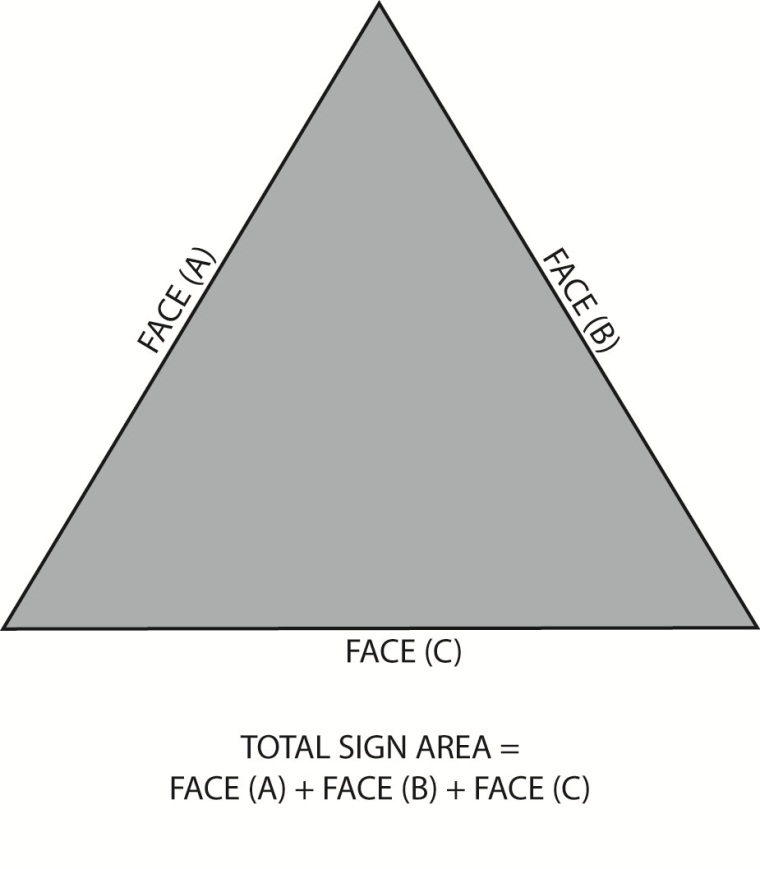 Total Sign Area Triangle
