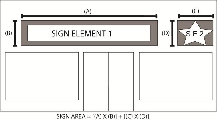 Sign Area Multiple Elements