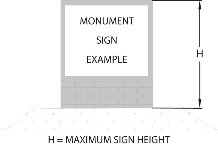 Monument Sign Height