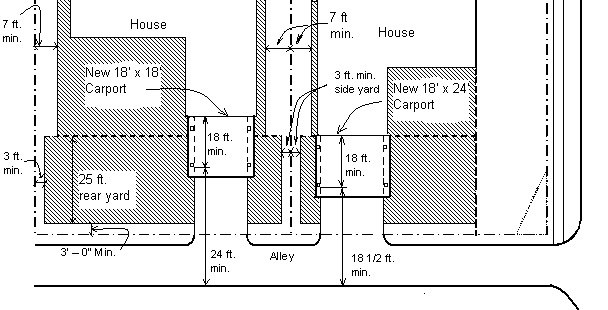 Carport Diagram