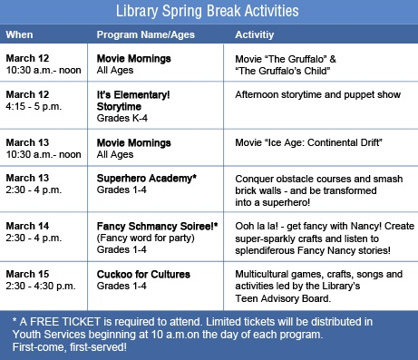 Library Spring Break