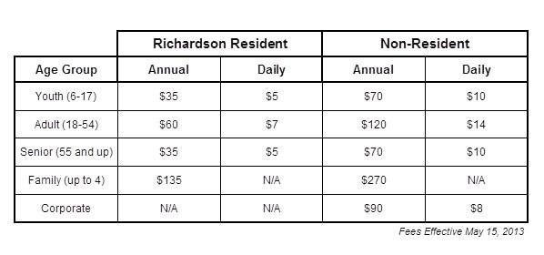 New Recreation Center Fees Effective 5-15-2013