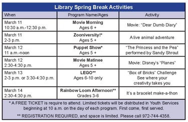 Library Spring Break Events