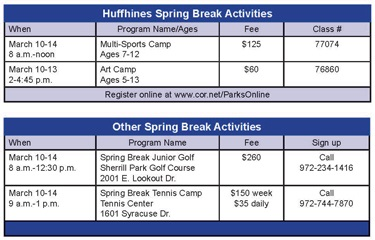 Huffhines and Other Camps